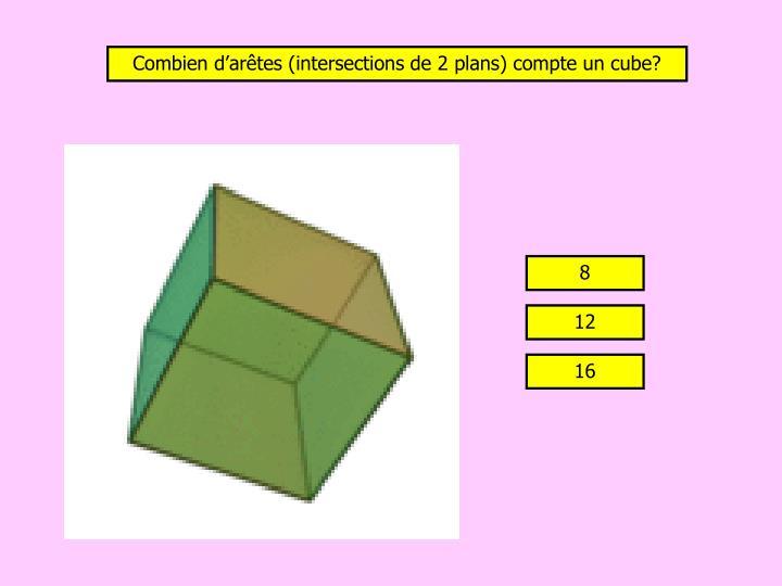 Combien d'arêtes (intersections de 2 plans) compte un cube?