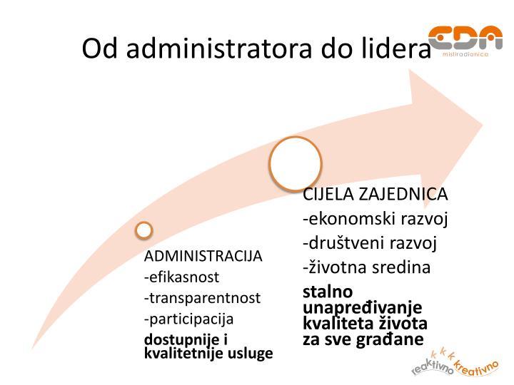 Od administratora do lidera