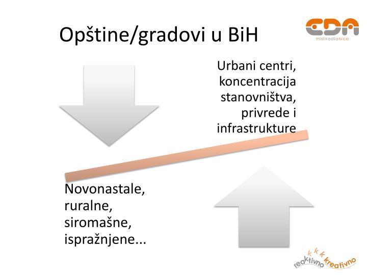 Opštine/gradovi u BiH