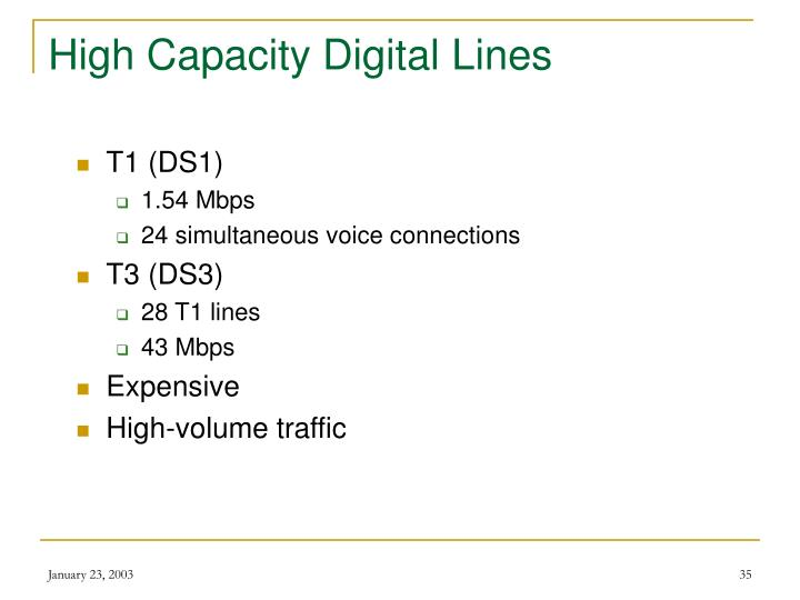 High Capacity Digital Lines