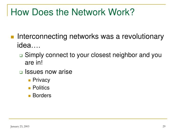How Does the Network Work?