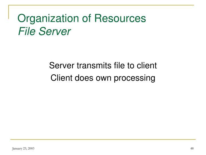 Organization of Resources