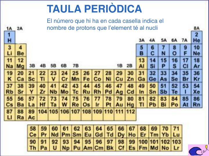 TAULA PERIÒDICA