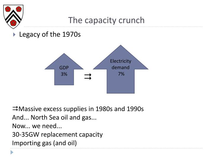 The capacity crunch