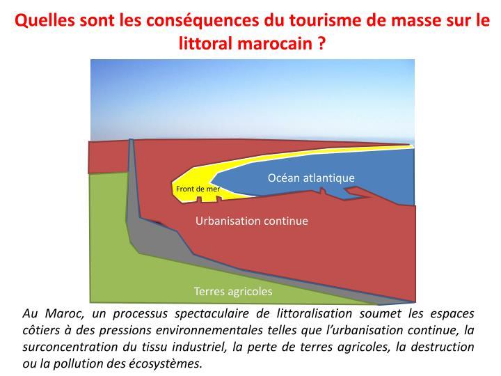 Quelles sont les conséquences du tourisme de masse sur le littoral marocain ?