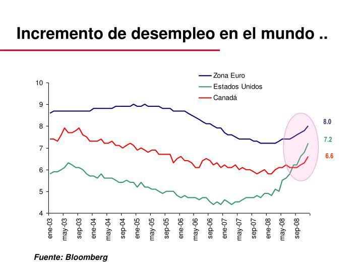 Incremento de desempleo en el mundo ..