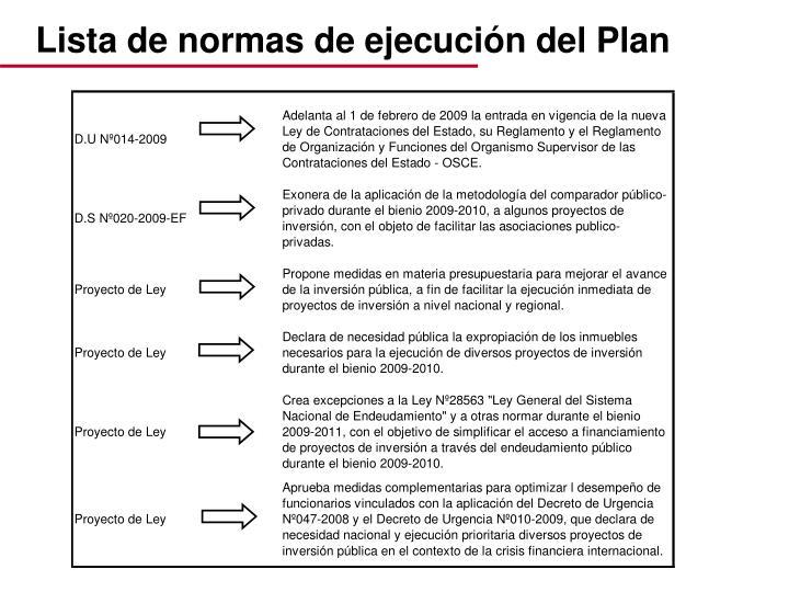 Lista de normas de ejecución del Plan