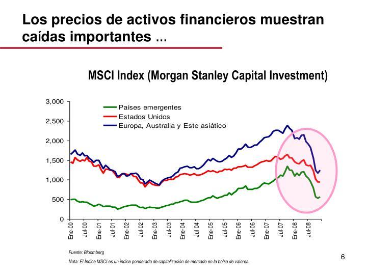 Los precios de activos financieros muestran ca