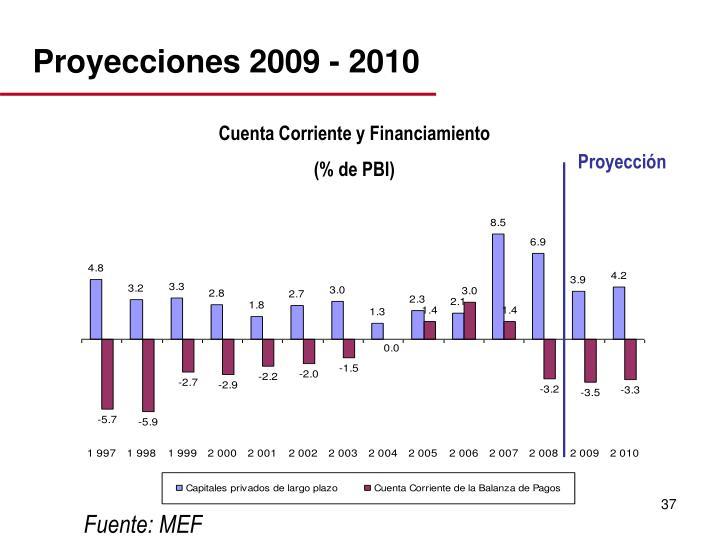 Proyecciones 2009 - 2010