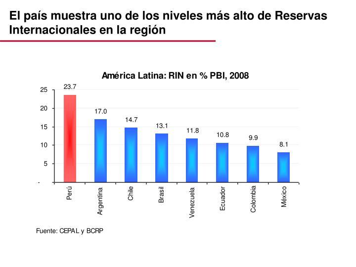 El país muestra uno de los niveles más alto de Reservas Internacionales en la región