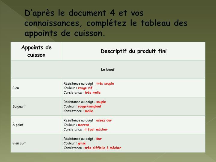 D'après le document 4 et vos connaissances, complétez le tableau des appoints de cuisson.