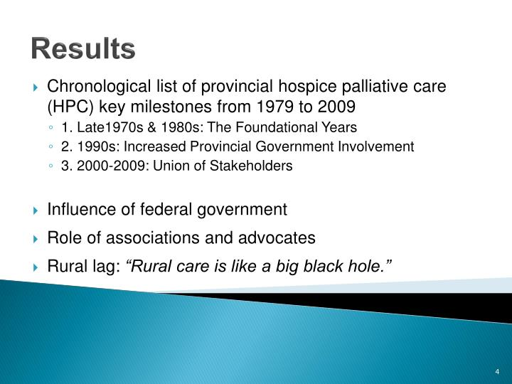 Chronological list of provincial hospice palliative care (HPC) key milestones from 1979 to 2009