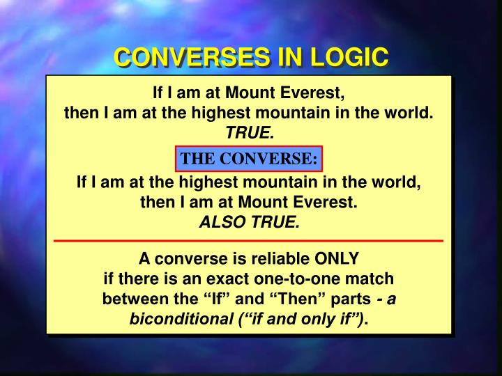 CONVERSES IN LOGIC