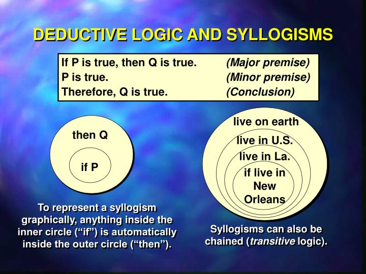 DEDUCTIVE LOGIC AND SYLLOGISMS