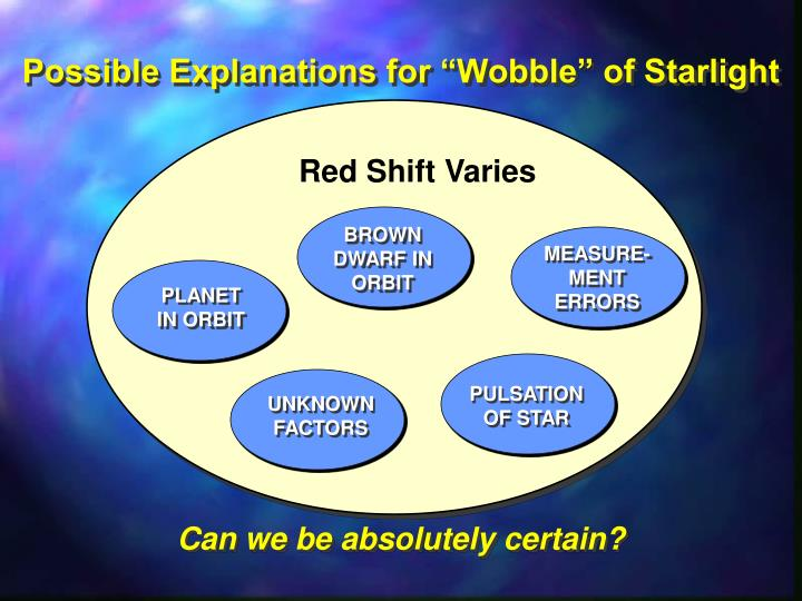 "Possible Explanations for ""Wobble"" of Starlight"