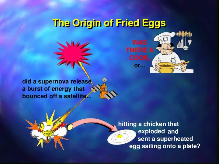 The Origin of Fried Eggs