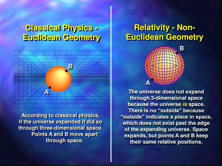 Relativity - Non-
