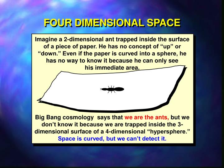 FOUR DIMENSIONAL SPACE