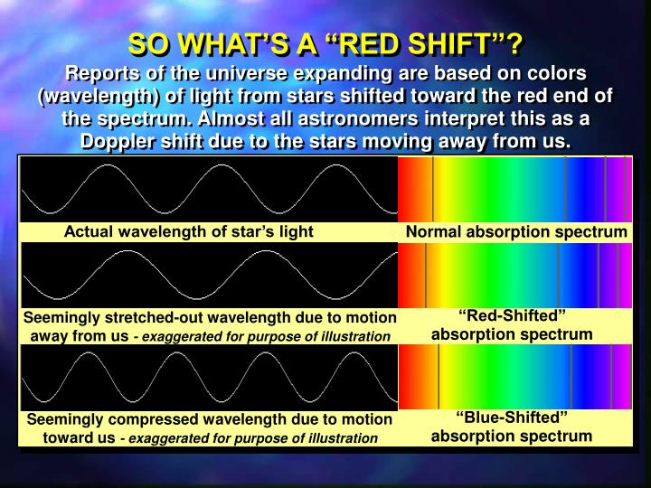 "SO WHAT'S A ""RED SHIFT""?"