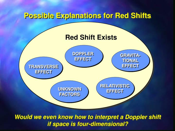Possible Explanations for Red Shifts
