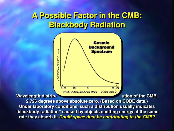A Possible Factor in the CMB: Blackbody Radiation