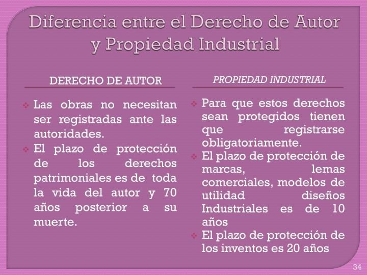 Diferencia entre el Derecho de Autor y Propiedad Industrial