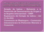 marco legal nacional e internacional de los derechos de propiedad industrial1