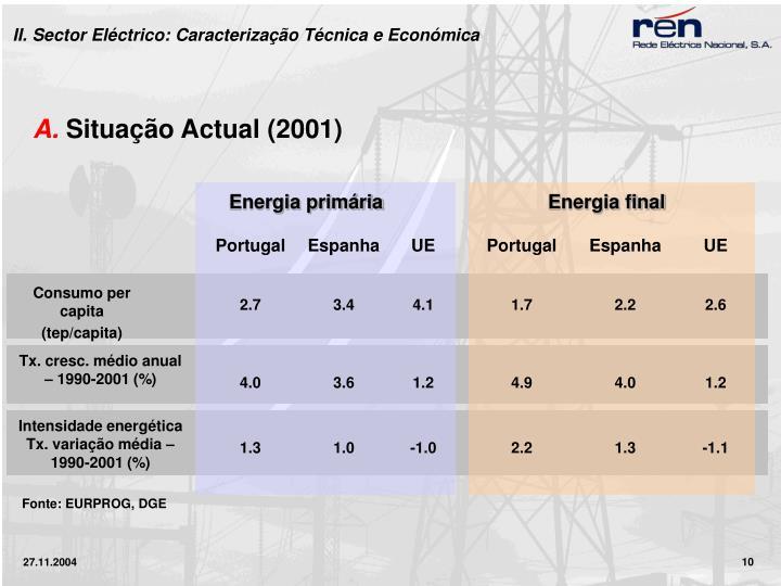 II. Sector Eléctrico: Caracterização Técnica e Económica