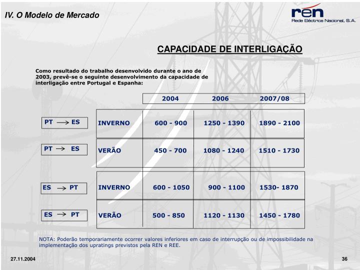 2004                2006               2007/08