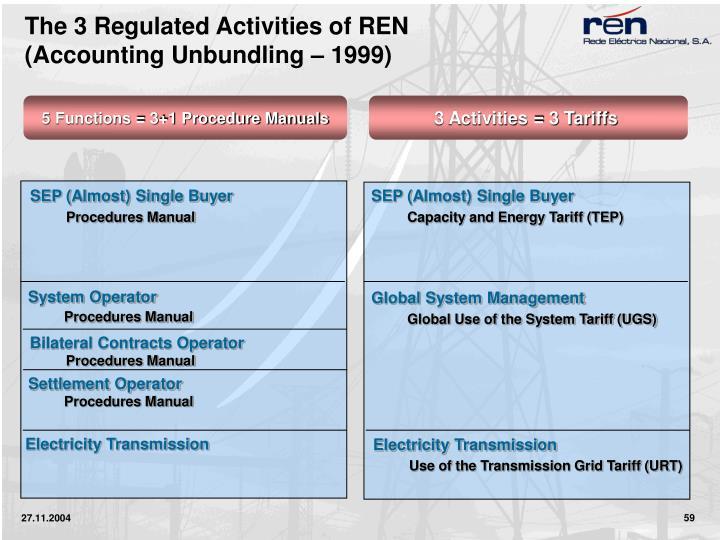 The 3 Regulated Activities of REN