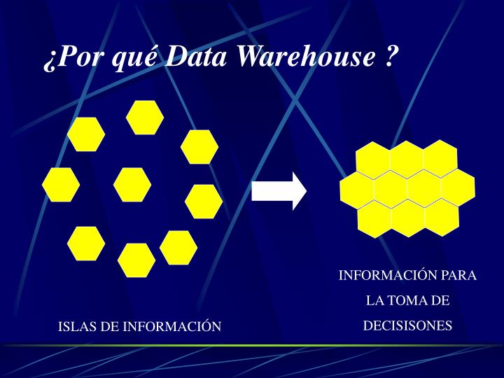 ¿Por qué Data Warehouse ?