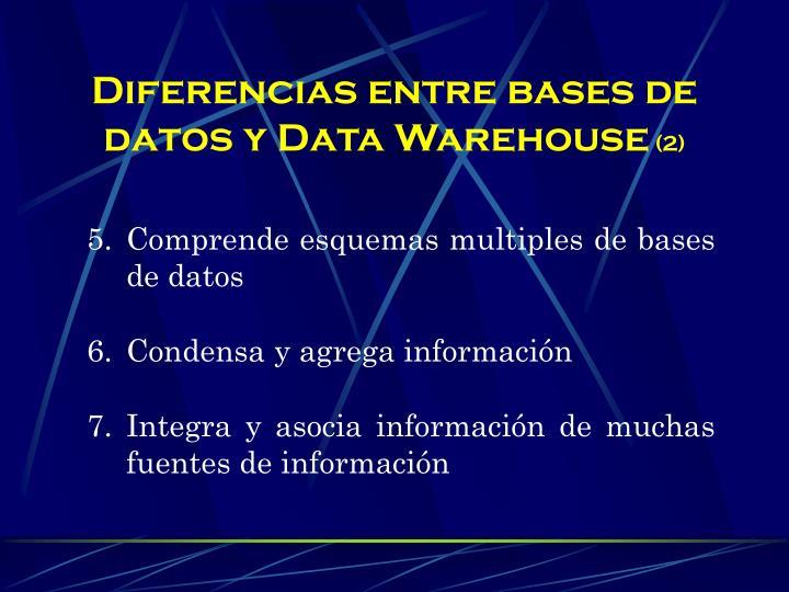 Diferencias entre bases de datos y Data Warehouse