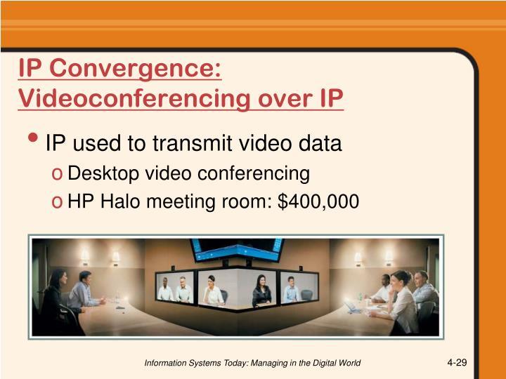 IP Convergence: Videoconferencing over IP