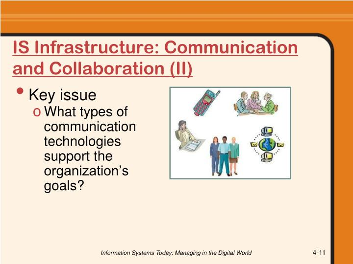 IS Infrastructure: Communication and Collaboration (II)