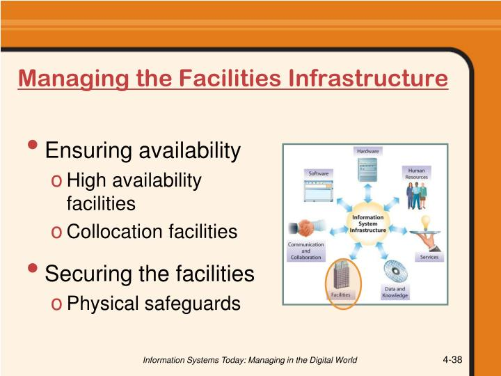 Managing the Facilities Infrastructure