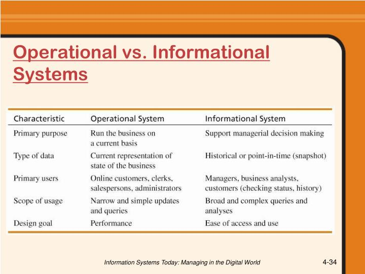 Operational vs. Informational Systems