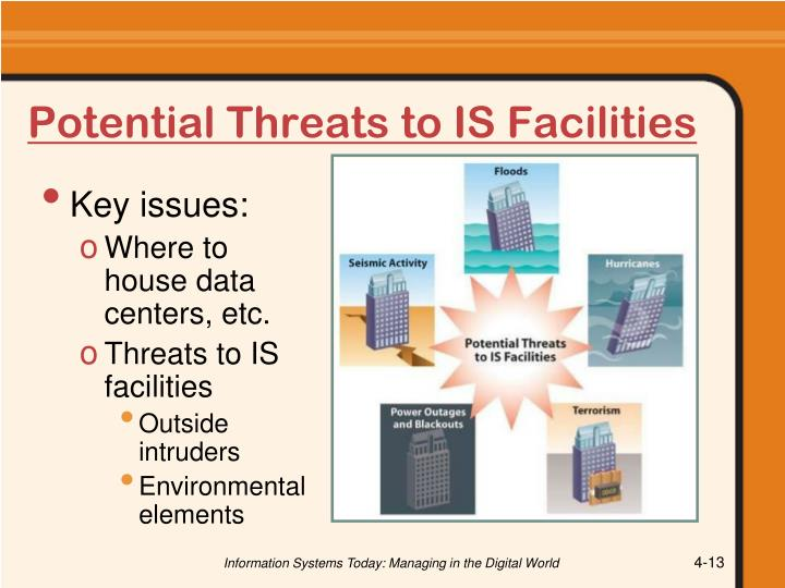 Potential Threats to IS Facilities