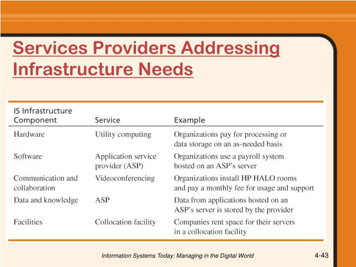 Services Providers Addressing Infrastructure Needs