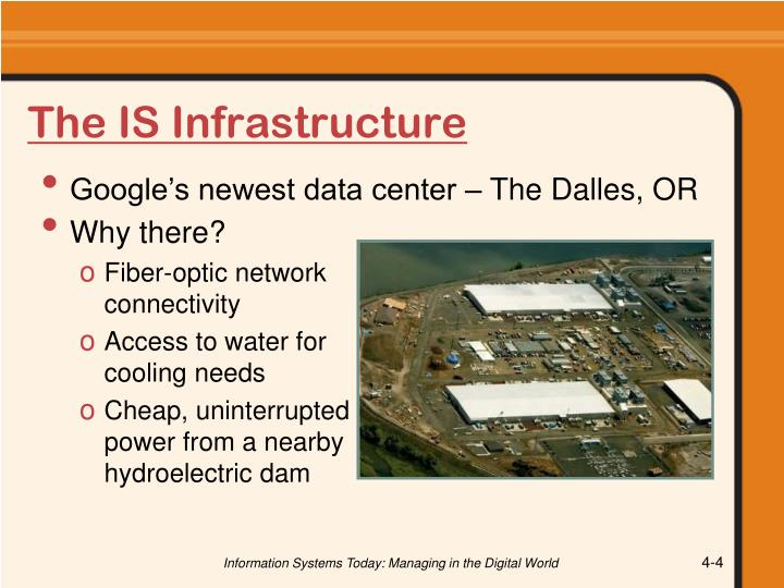 The IS Infrastructure