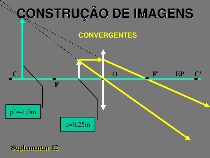 CONSTRUÇÃO DE IMAGENS