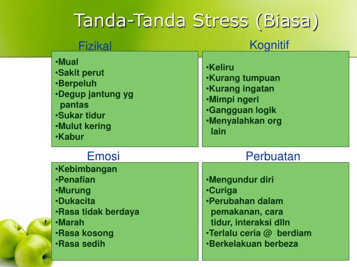 Tanda-Tanda Stress (Biasa)