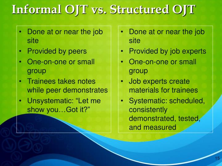 Informal OJT vs. Structured OJT