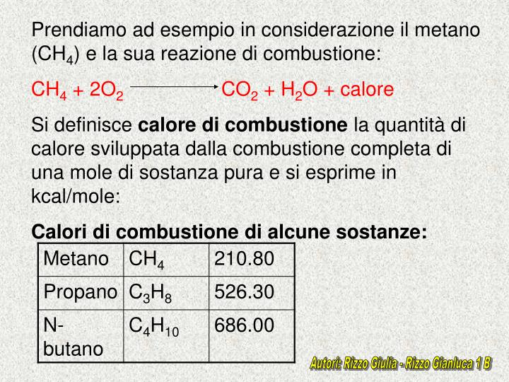 Prendiamo ad esempio in considerazione il metano (CH