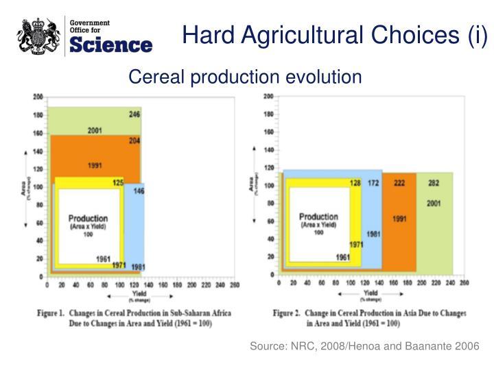 Hard Agricultural Choices (i)