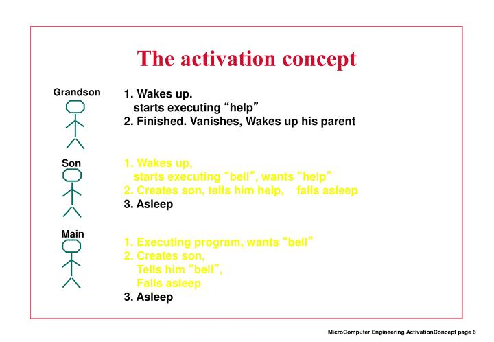 The activation concept