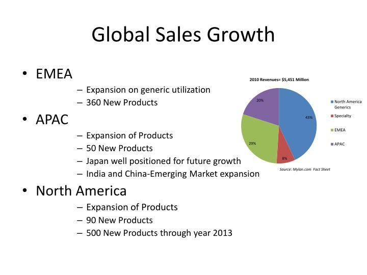 Global Sales Growth