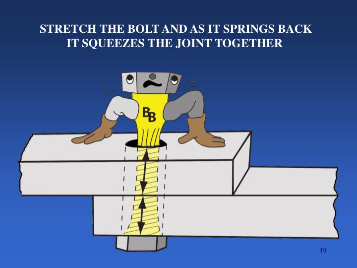 STRETCH THE BOLT AND AS IT SPRINGS BACK
