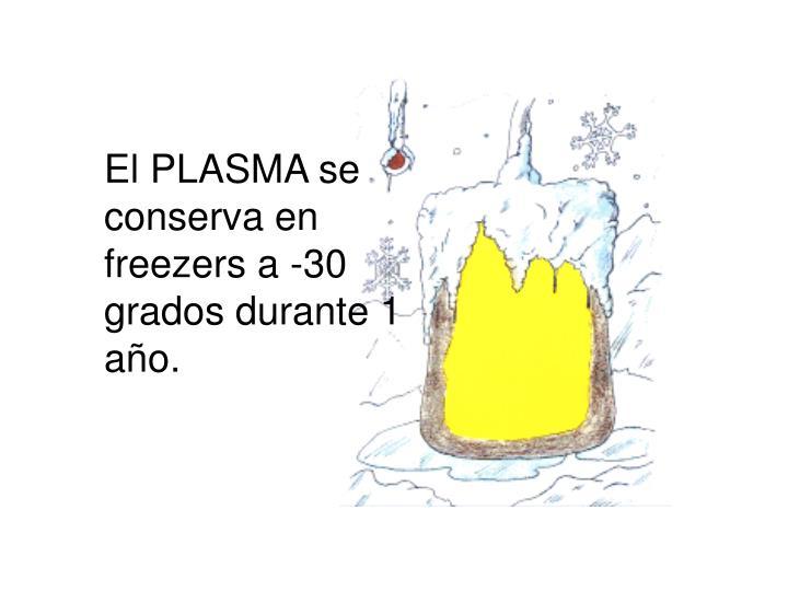 El PLASMA se conserva en freezers a -30 grados durante 1 año.