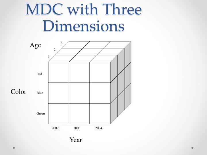 MDC with Three Dimensions