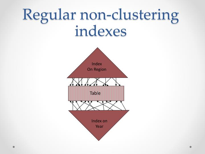 Regular non-clustering indexes